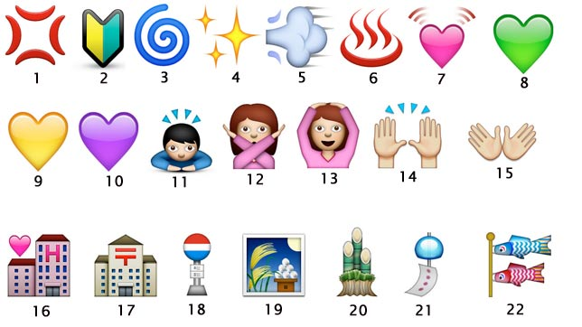 ITEA Soluciones TIC - Los iconos de Whatsapp -